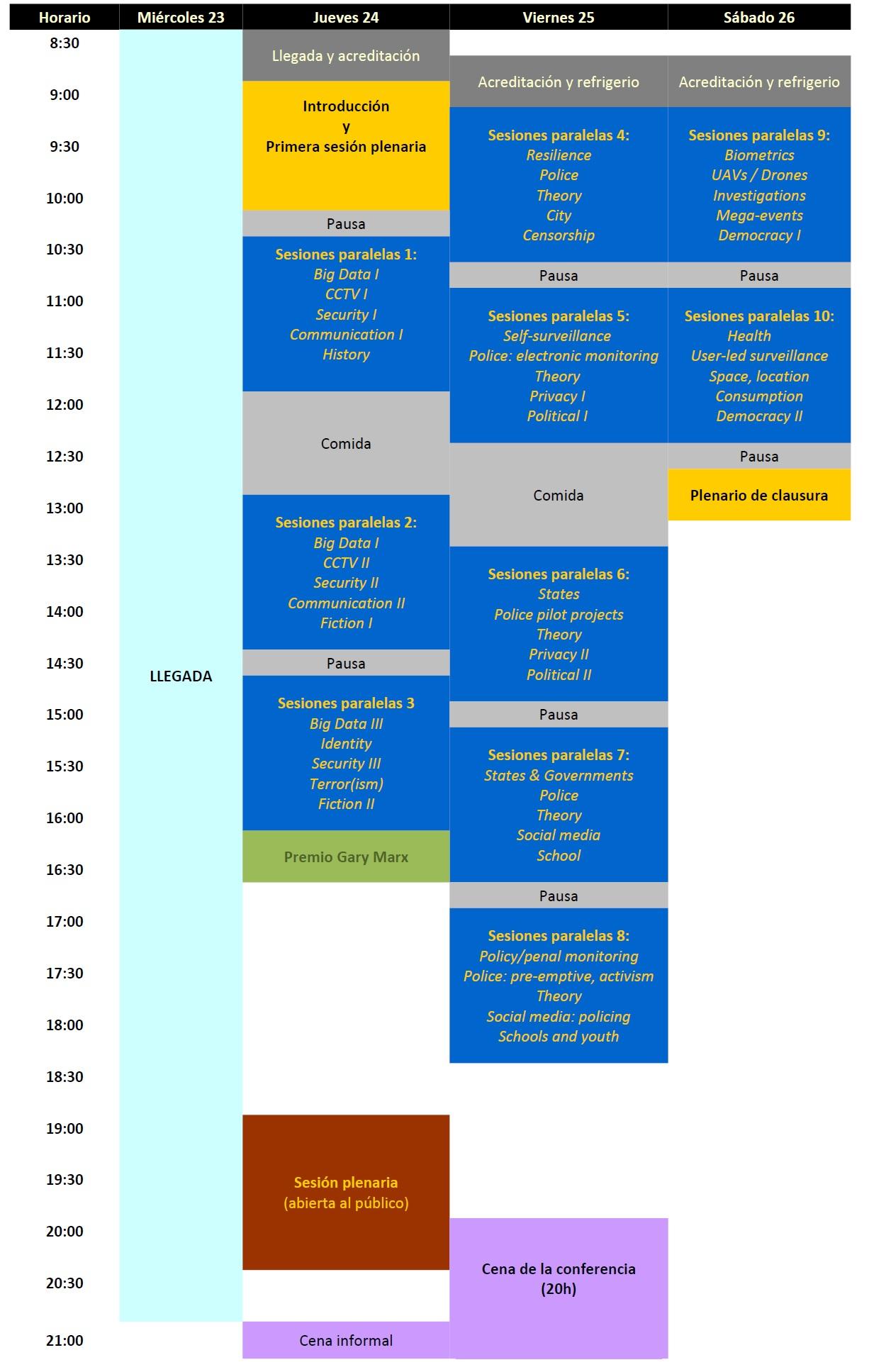 horario (cast)